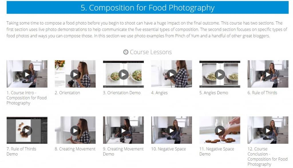 Learn the Essentials of Food Blogging with Food Blogger Pro